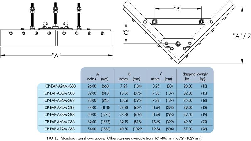 Aluminum V-Plow sizing chart
