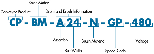 Brush cleaner nomenclature