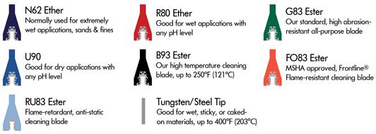 Eraser DS blade durometer options