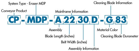 Eraser MDP nomenclature