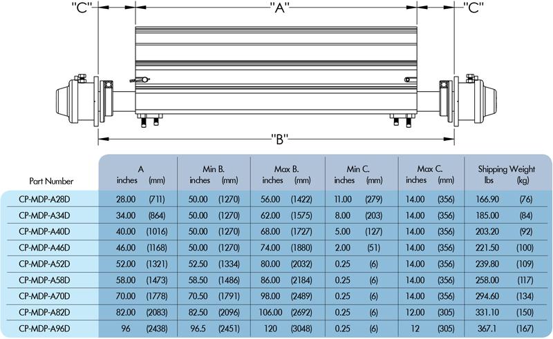 Eraser MDP sizing chart