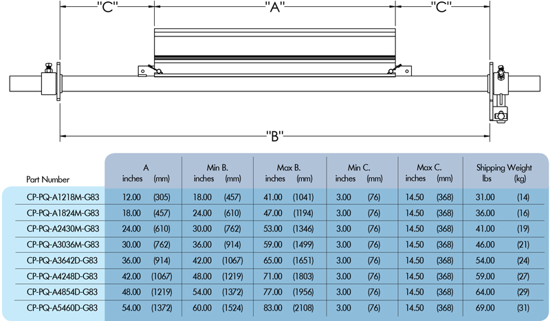 Eraser PQ sizing chart