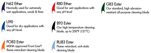 Eraser RPQ blade durometers available