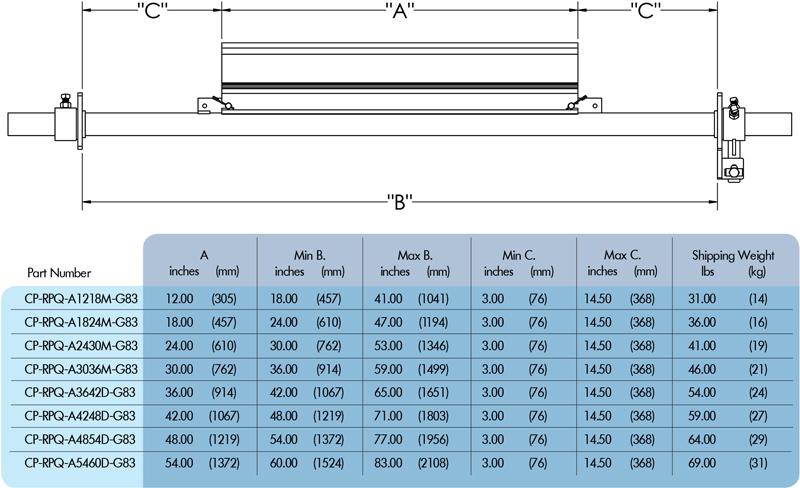 Eraser RPQ sizing chart