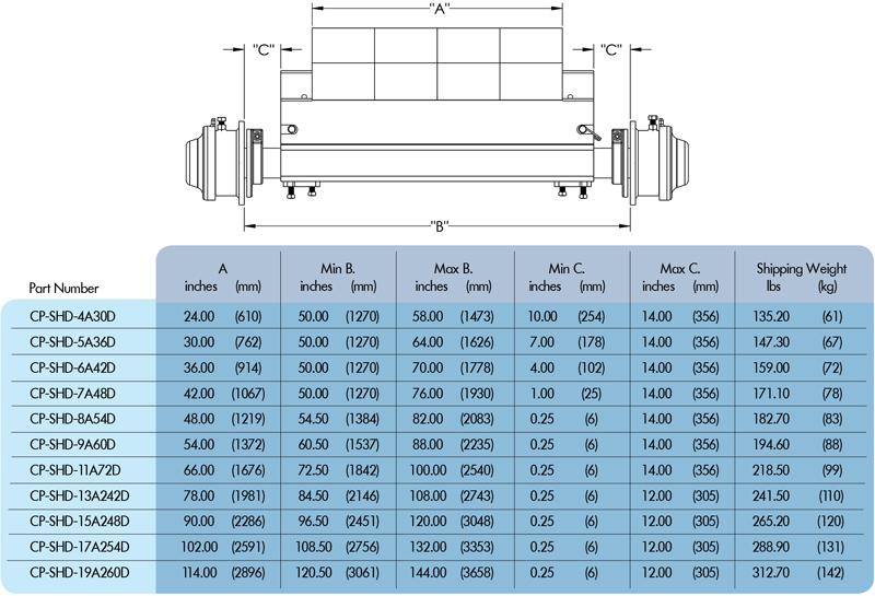 Eraser SHD sizing chart