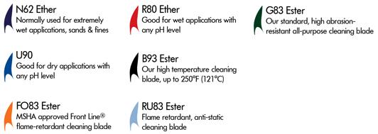 Eraser blade durometers