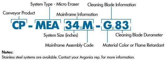 Micro-Eraser-nomenclature