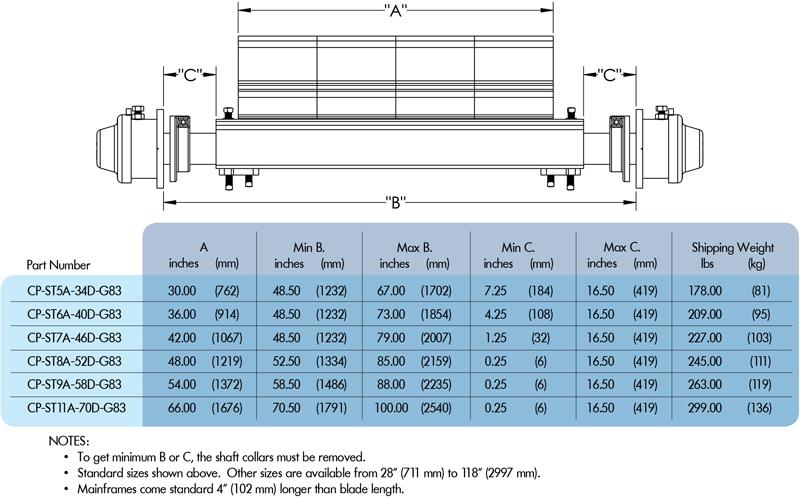 Super Eraser HD sizing chart