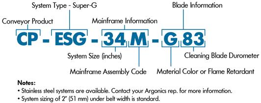 Super-G nomenclature