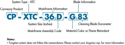 XTC nomenclature